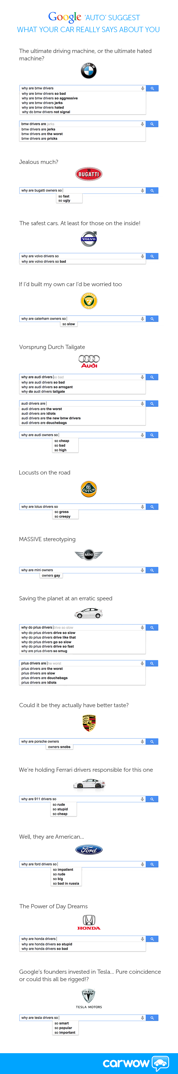 google auto suggest automakers